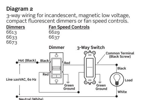 Trying Install Way Dimmer Switch Presently The