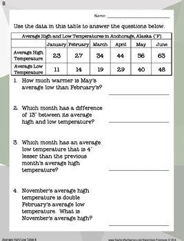 temperature problem solving  graphs  tables  adam