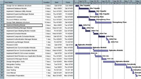 excel project management template with gantt schedule creation gantt chart in excel 2016 gantt chart excel template