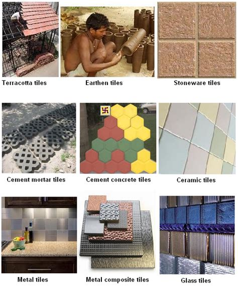 q a what are tiles what are different types kinds of