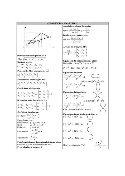 Calaméo - Geometria Analítica Fórmulas