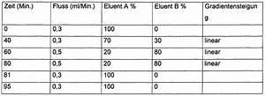 Tropfgeschwindigkeit Infusion Berechnen : patent ep2320922a2 kombination von extrakten aus verschiedenen pflanzen zur verbesserung der ~ Themetempest.com Abrechnung