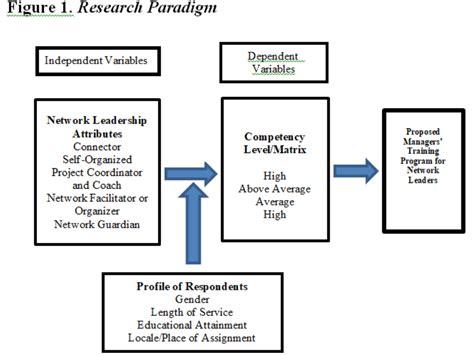 st century network leadership   universal bank dr