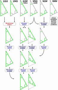 Sws Berechnen : dreieck ~ Themetempest.com Abrechnung