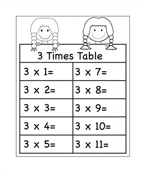 times tables worksheets   documents
