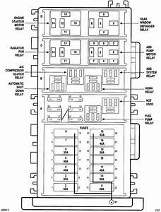 98 Jeep Cherokee Fuse Box Diagram