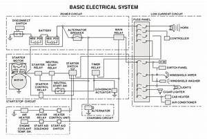 Evinrude Neutral Start Switch Wiring Diagram Controller