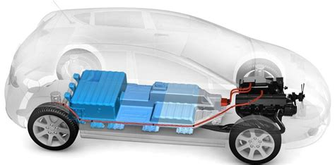 Electric Car Battery by Apple Is Reportedly Working On Electric Car Batteries With