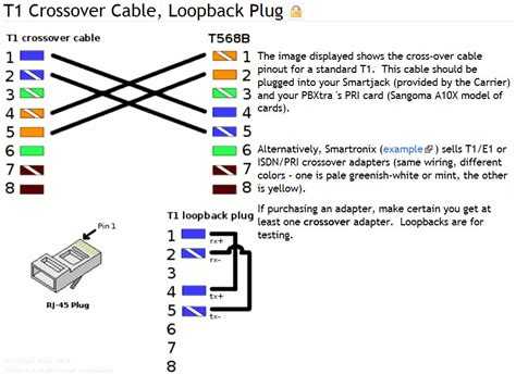 Rj 48 Pinout Diagram t1 cable rj48c and rj48s rj48x 8 position pin out for