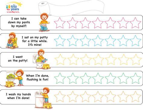 years potty training chart  learning curve potty training concepts