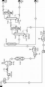 Figure B 4 1 Unit 500  Drying Oil Process Flow Diagram