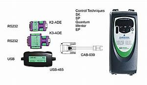 Rs422 Rs485 Rs232 Usb Converters Adapters Serial