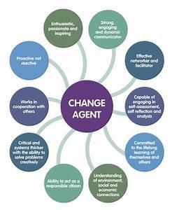 The Siren U0026 39 S Call  Agents Of Change