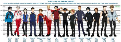 character height comparisons tumblr