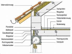 Aufbau Dämmung Dach : porenbetondach aufbau und eigenschaften mauerwerk dach baunetz wissen ~ Whattoseeinmadrid.com Haus und Dekorationen