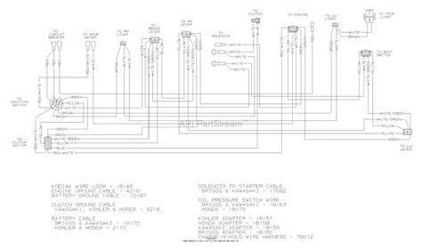 Commercial Wiring Diagram by Dixon Kodiak 50 2005 Parts Diagram For Wiring