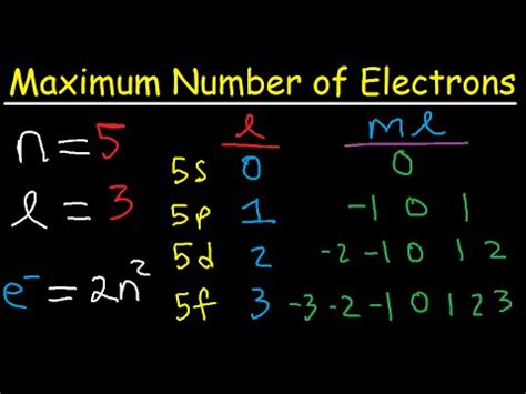 determine  maximum number  electrons