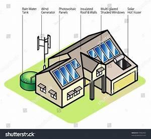 Solar Generator Wiring Diagram Home Wiring Diagram Wiring Diagram