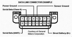 repair guides obd system terminology data link With obd 16 pin connector diagram furthermore obd2 16 pin connector pinout