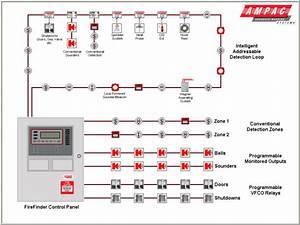 Diagram Fire Alarm System