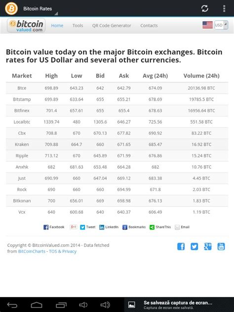 Bitcoin Exchange Rate by Cryptocurrencies Mining Information Exchange Rates