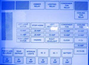 Honda Prelude Si Automatic 1989 Fuse Box  Block Circuit Breaker Diagram