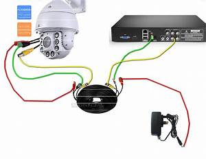 How To Enable Ptz Function Of Ptz Camera   U2013 Annke