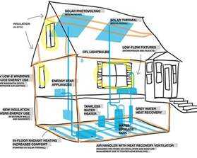 most efficient house plans extraordinary 30 most energy efficient home design design