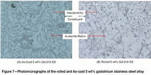 Influence Of Gadolinium On The Microstructure And