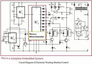 What Are The Main Differences Between Embedded Systems And