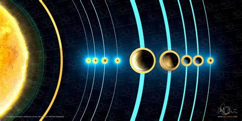 Sonnensystem Modell mit Planeten und Planetenbahnen