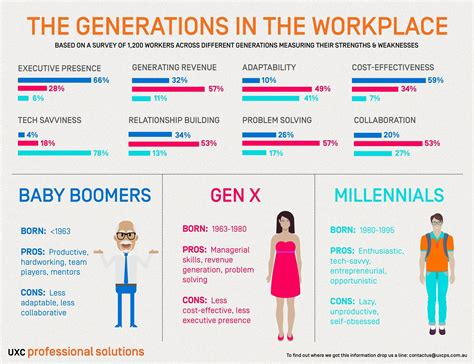 This Workplace Comparison Chart Has Been Going Around