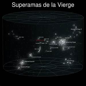 Fichier 6 Virgo Supercluster Fr Svg  U2014 Wikip U00e9dia