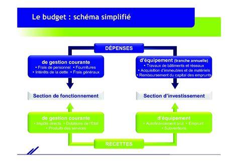 schema d une le comprendre le budget d une commune agir pour challes