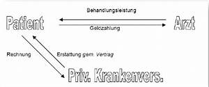 Basistarif Pkv Abrechnung : vertragsverh ltnis tagging vertragsverh ltnis ~ Themetempest.com Abrechnung