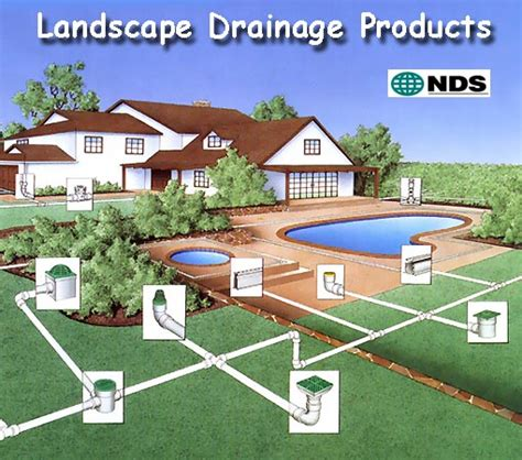 landscape drainage systems drainage system components