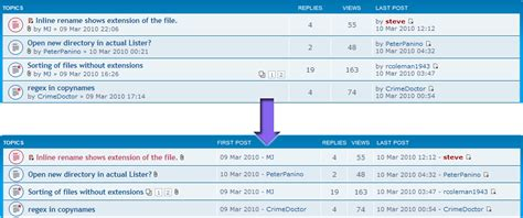 Phpbb • Odd Even Lines On Board Index With Diferent Color