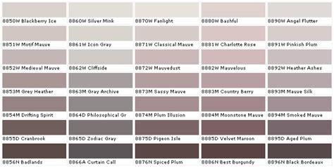 kwal paint colors chart kwal paint color chart paint chart chip sle swatch palette color charts exterior