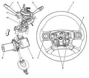 My 2006 Chevy Cobalt Ls Just Kept Warning  U0026quot Power Steering