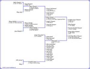 jesus family tree chart - Music Search Engine at Search.com