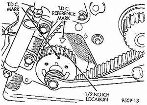 I Have A 1995 Dodge Stratus 2 0l Manual Trans  I Hand
