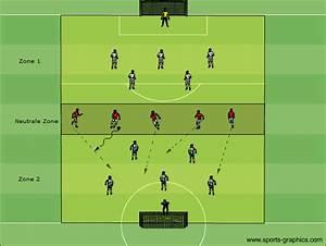 Stabilisatietraining voor voetballers anders bekeken