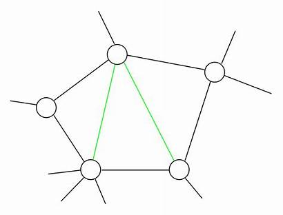 Graph Chordal Svg Wikipedia Wikimedia Commons Cycle
