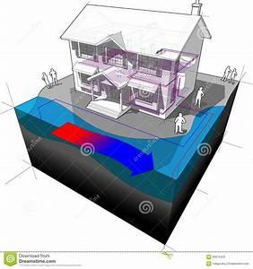 Surface Water Heat Pump Diagram Stock Vector