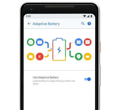 top 5 android p features you need to about
