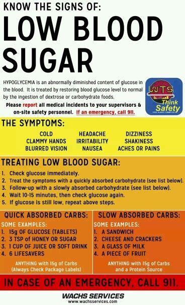 bloods symptoms   diabetes information