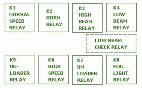 wiring schematic diagram september