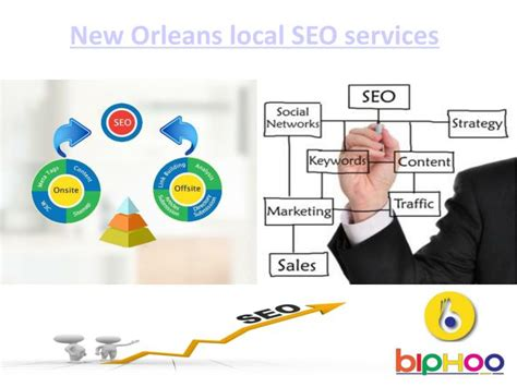Local Seo Services - ppt new orleans digital marketing agency powerpoint