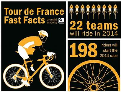Tour France Facts Fast Infographic Cycling Bikerumor