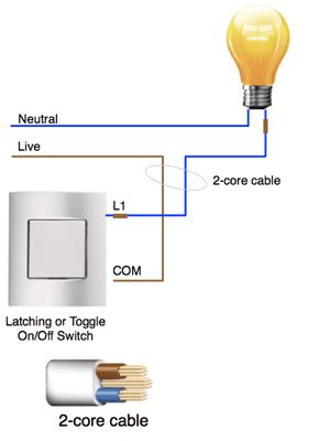 How External Circuits Light Switching Units Such